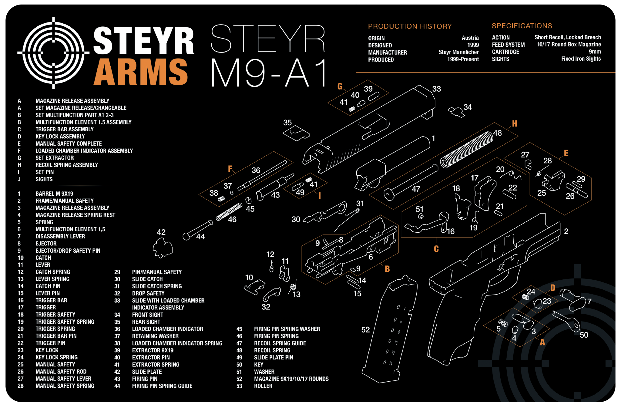 Steyr Arms – Auction Armory